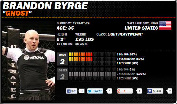 brandon byrge fighter profile 2