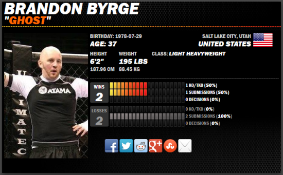 MMA Fighting Mixed Martial Arts Competition Brandon Byrge Brandon Dean Byrge Sherdog 1