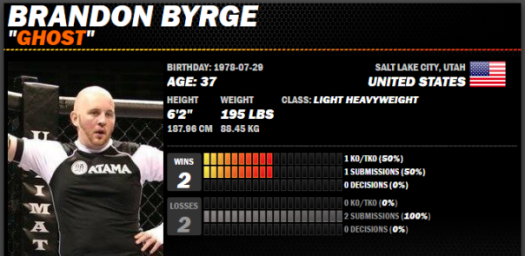 mma-fighting-mixed-martial-arts-competition-brandon-byrge-brandon-dean-byrge-sherdog-11